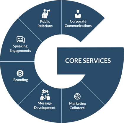 Gotham Communications Services Graphic